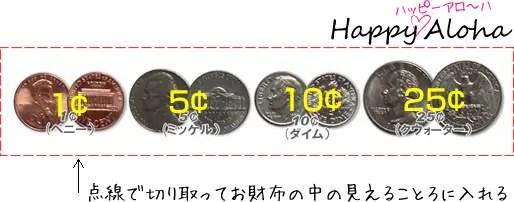 コイン判別