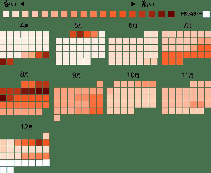his旅行代金区分カレンダー