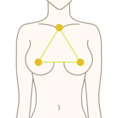 理想のバスト 正三角形