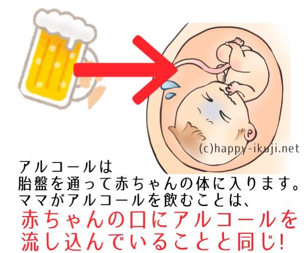 飲酒の意味