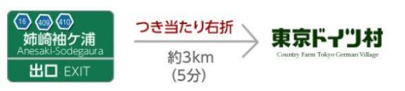 東京ドイツ村 アクセス 車