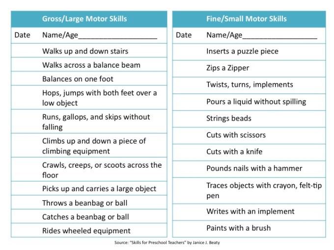 Gross motor skills preschoolers checklist caferacer for Gross motor skills milestones