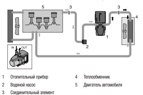 Υδρομασάζ ηλεκτρικό γάντζο κόστος