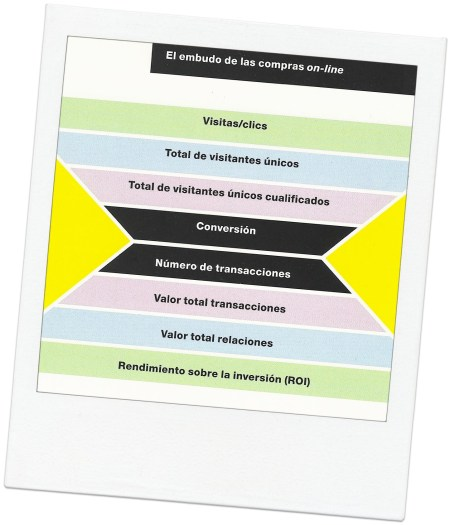 Embudo Online