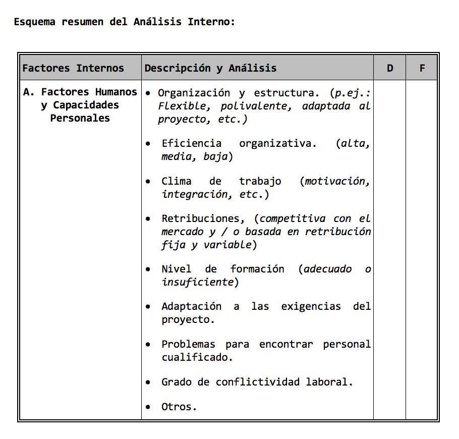 Factores humanos y capacidades personales