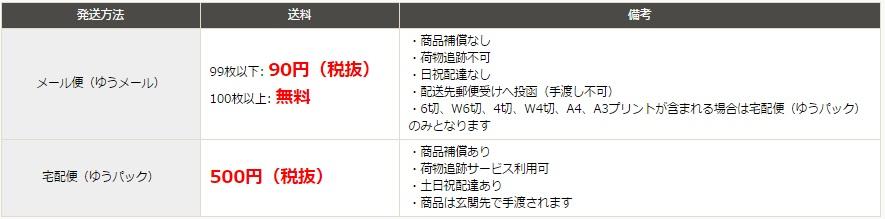 netprintjapan_shipping