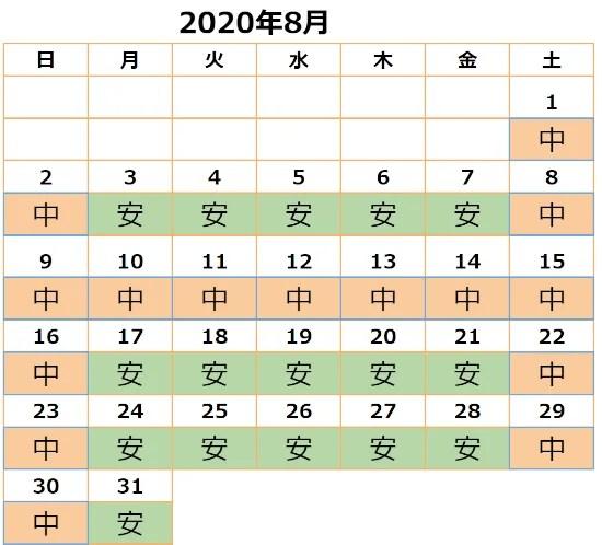 2020年8月USJ入場料金