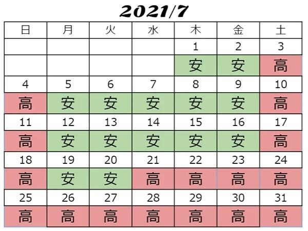 USJ2021年7月入場料金