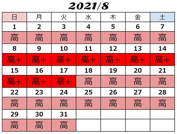 2021年8月USJ料金