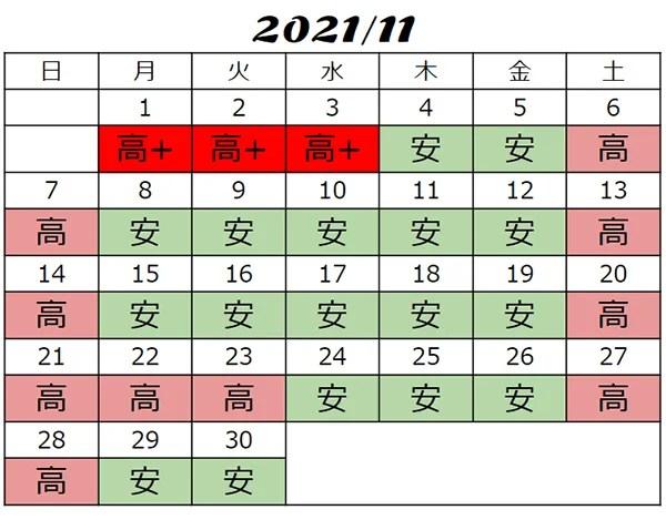 2021年11月USJ入場料金