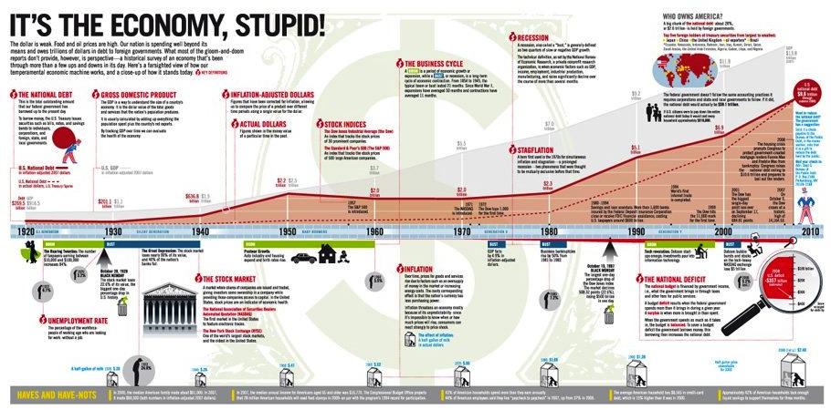 information graphics happy famous