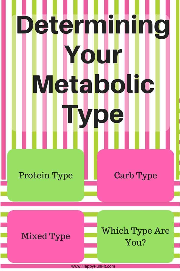 Determining Your Metabolic Type