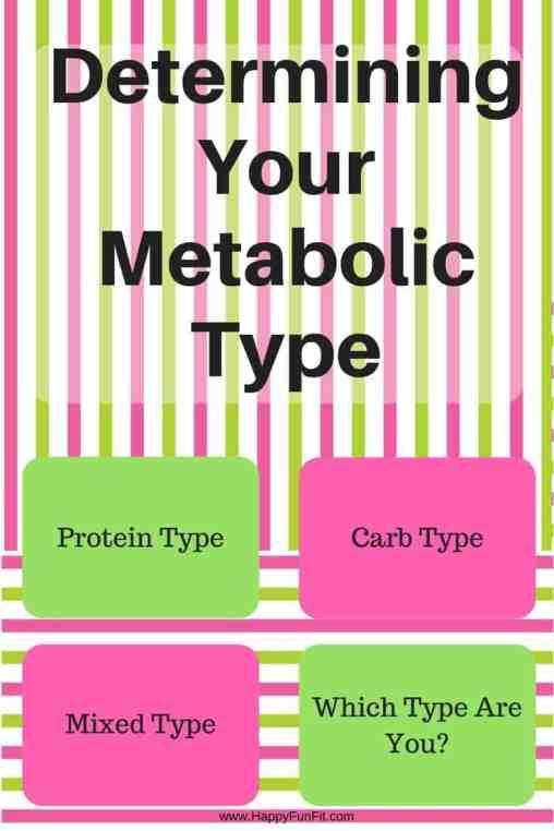 Determining Your Metabolic Type