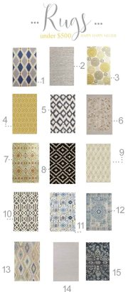 Affordable Rugs for Under $500