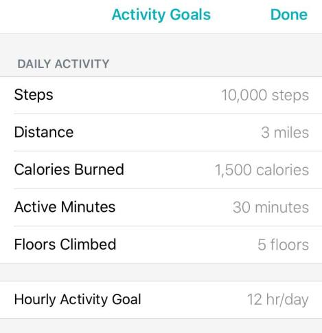 Fitbit Goal Setting- Why You Need A Fitbit