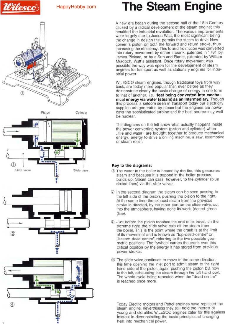 64 Cj5 Wiring Diagram Mustang Wiring Diagram Wiring