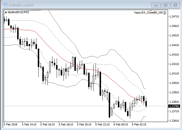 bb_close_eurusd