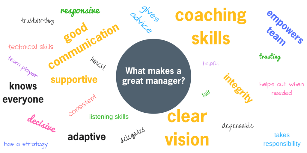 What makes a great manager?