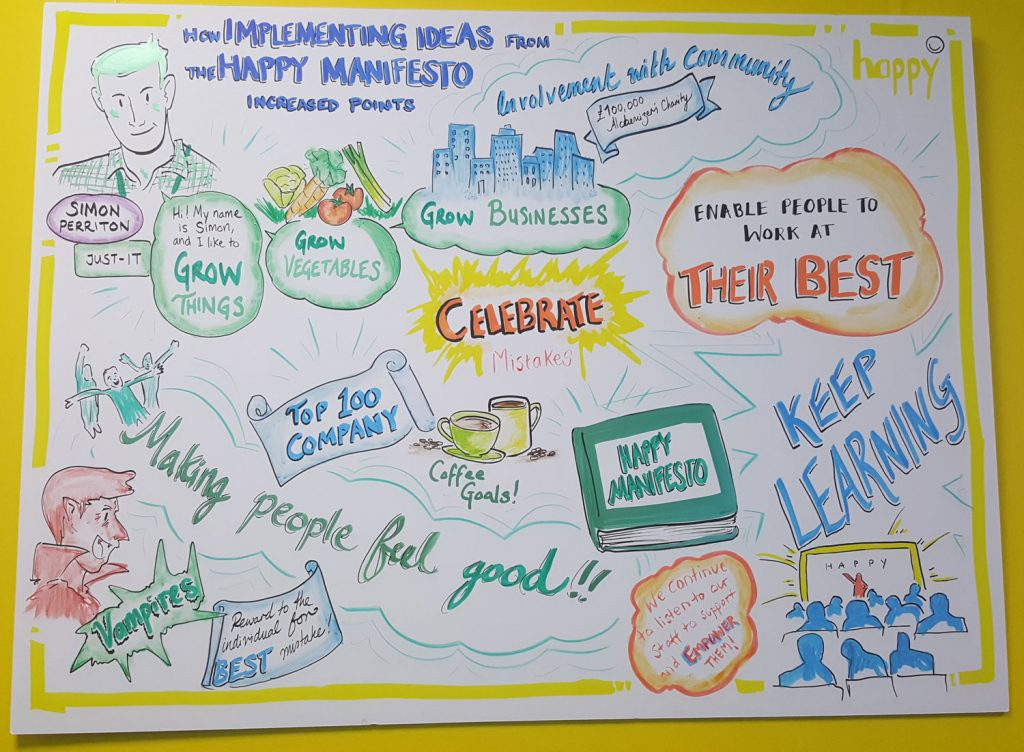 Simon Perriton Visual Minutes from 2016 Happy Workplaces Conference by Creative Connection