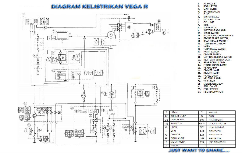 Astonishing Wiring Diagram Vixion Basic Electronics Wiring Diagram Wiring 101 Vieworaxxcnl