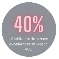40% of white children have suffered from at least 1 adverse childhood experience (ACEs)