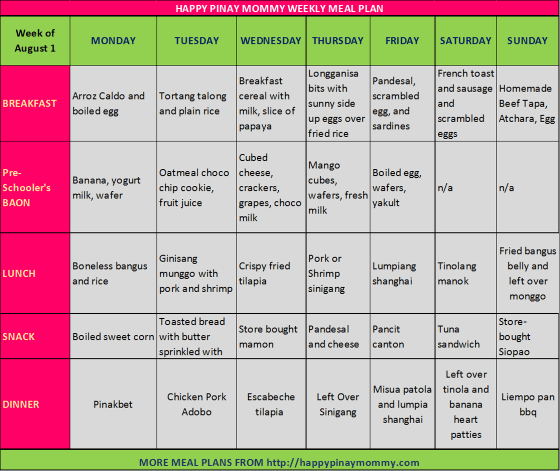 happy pinay mommy weekly meal plan aug12015