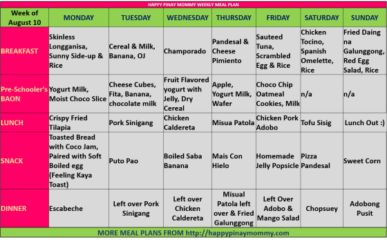 happy pinay mommy weekly meal plan aug 10 2015