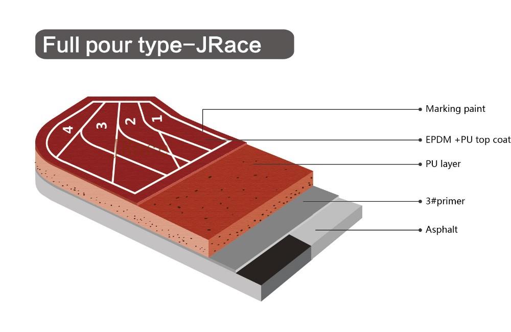 four full type running track