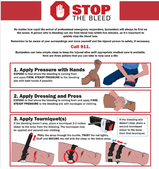 How To Stop The Bleeding When There Is No Doctor