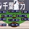日本ハムファイターズ2軍ファーム試合の放送(生中継)を無料で視聴する方法@鎌ヶ谷スタジアム
