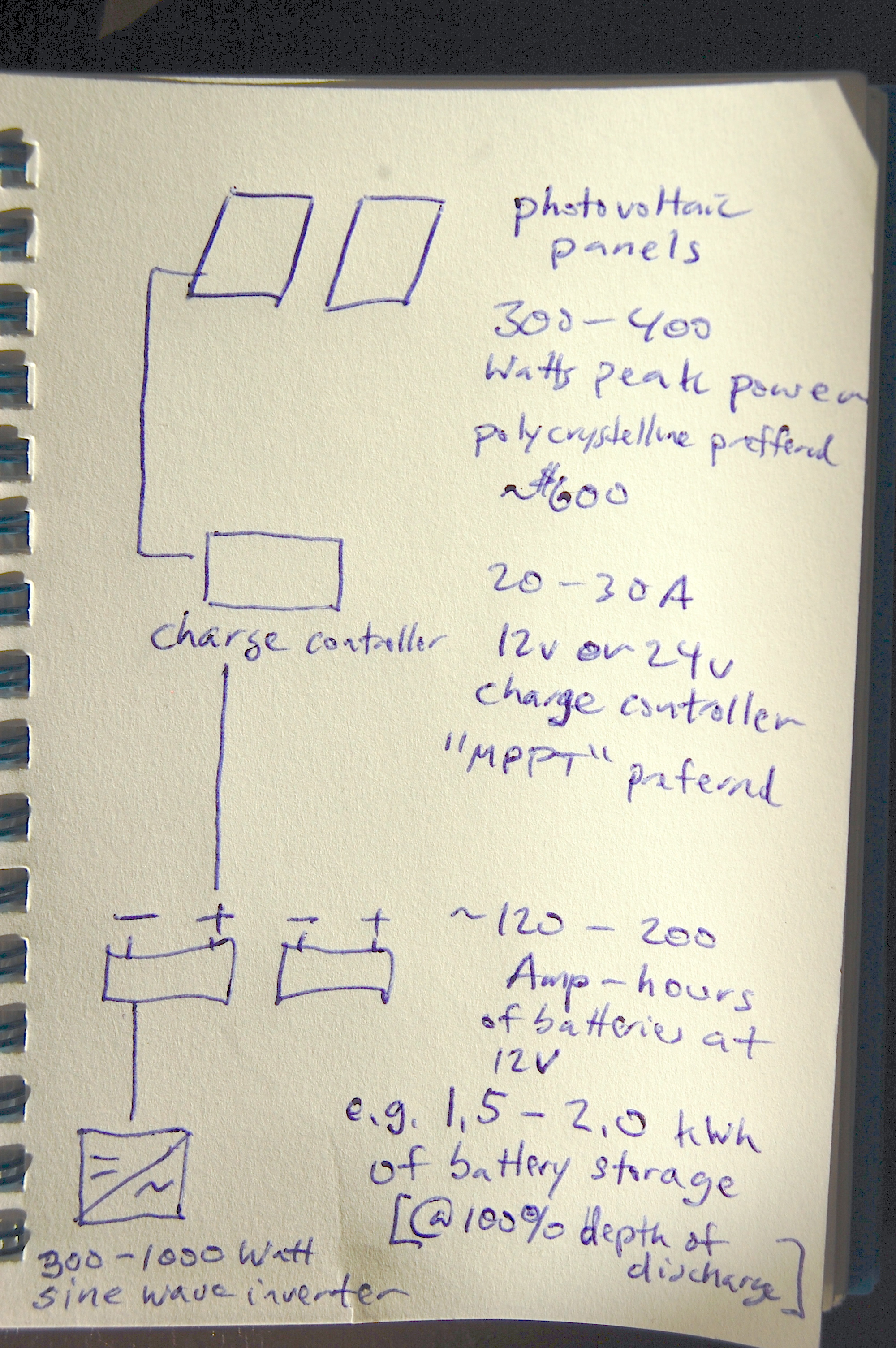 one line diagram example dodge caliber wiring the original for my solar needs but more than