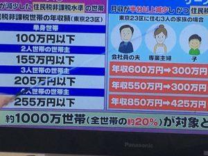 新型コロナ30万円給付金