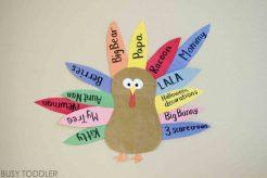 thankfulturkey2-600x400