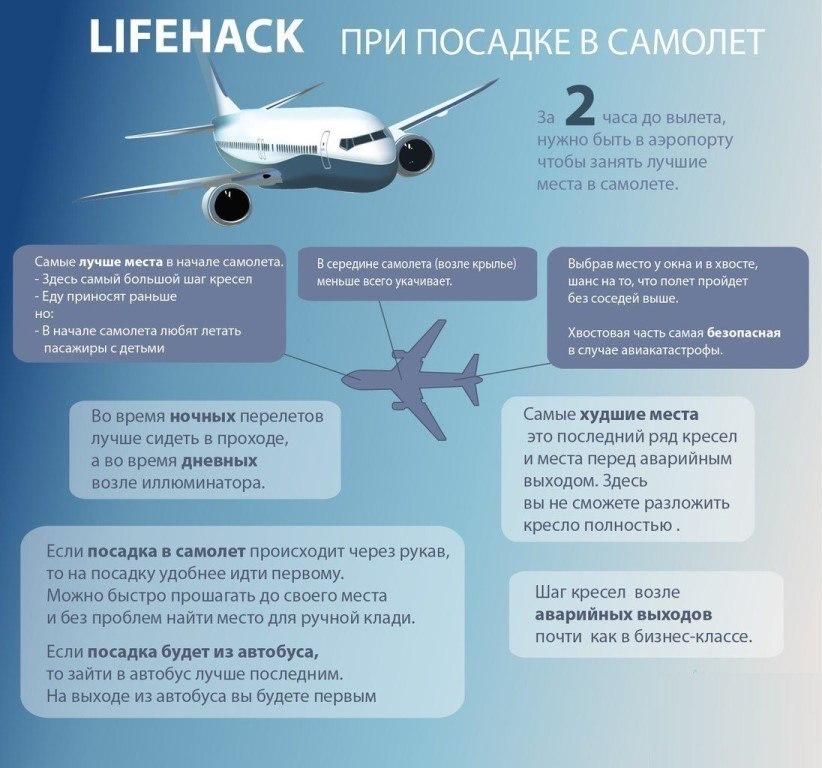 Что нужно знать при посадке в самолет
