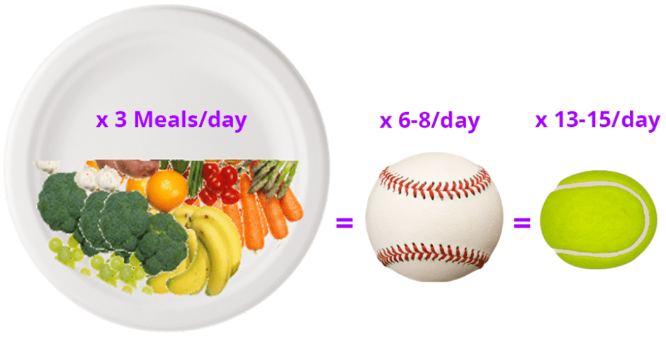 how many fruits and veggies do you need to eat?