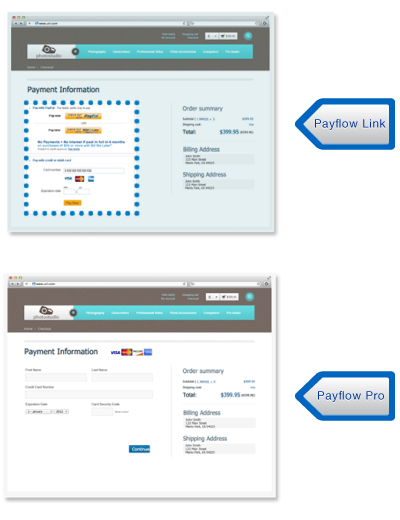 PayPal Configuration and Optimization for Magento – Hara Partners