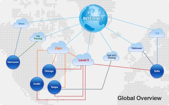 Hostway: Managed Hosting, Cloud Hosting and Web Hosting