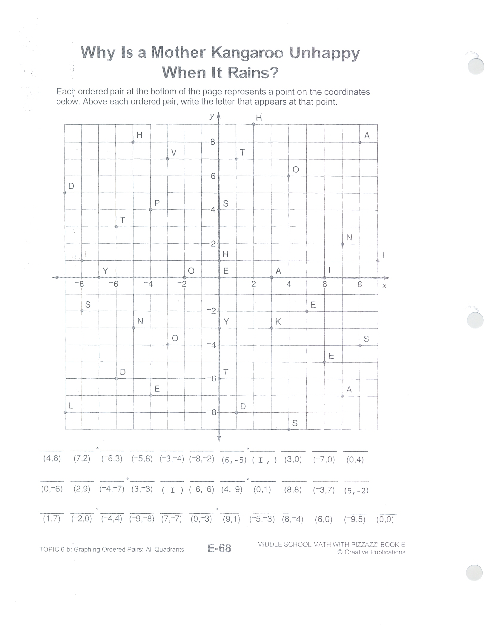 hight resolution of 6th Grade Math Worksheets Coordinate Grids   Printable Worksheets and  Activities for Teachers