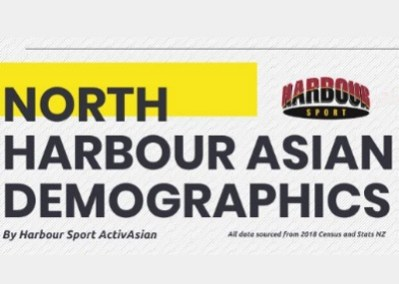 NORTH HARBOUR ASIAN DEMOGRAPHICS