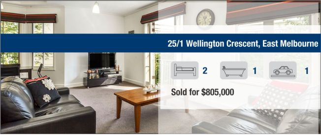 25/1 Wellington Crescent, East Melbourne Sold