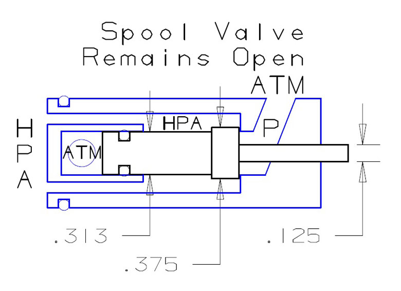 Ajax Valve Diagram