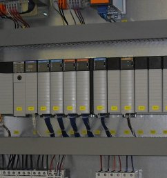 all about industrial control panels hardcore electric industrial control panel wiring standards industrial control panel wiring [ 1620 x 1080 Pixel ]
