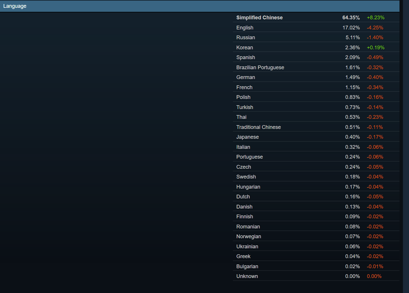 Steam Hardware Survey updated with GPUs   Page 10   [H]ard Forum