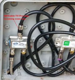 cable box wiring wiring diagram data schema cable connecting box cable box wiring [ 2880 x 2160 Pixel ]