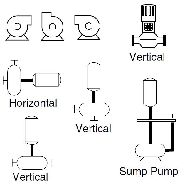 Centrifugal Pump Symbols