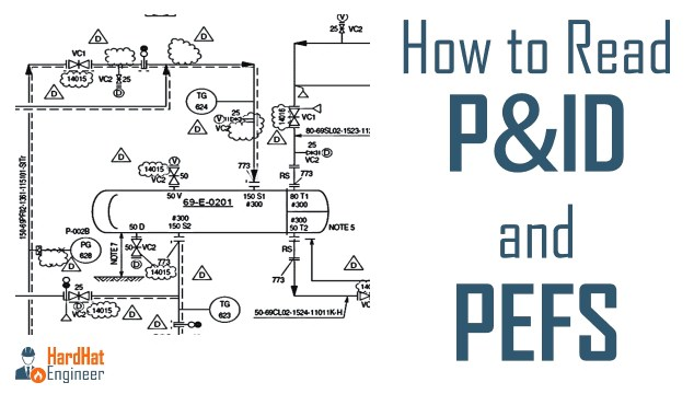 Learn How to Read P&ID Drawings – A Complete Guide