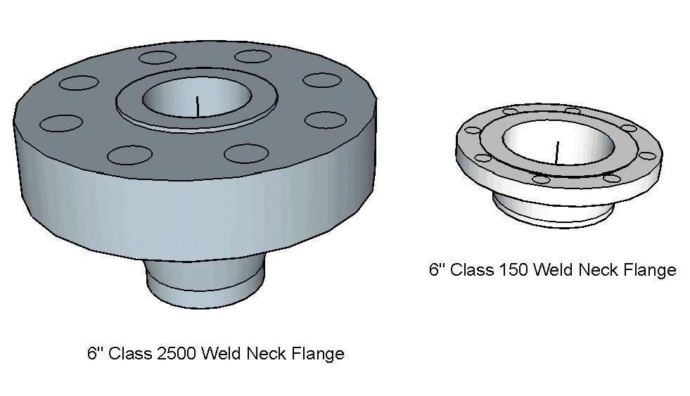 ansi flange ratings