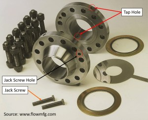 Special Flanges – Orifice Flange, Long Weld Neck & Reducing Flange