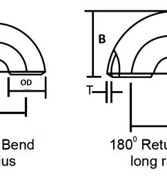 180 degree returns [ 1560 x 839 Pixel ]