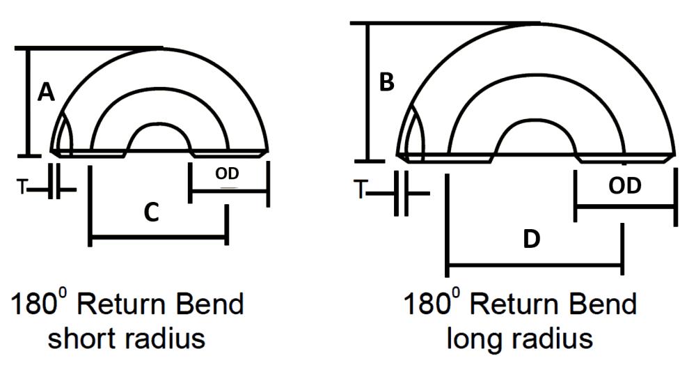 medium resolution of 180 degree returns